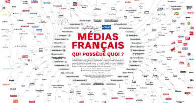 L'idéologisation des médias ronge l'amitié franco-turque (opinion)